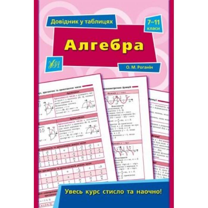 Справочник в таблицах: Алгебра 7–11 класи
