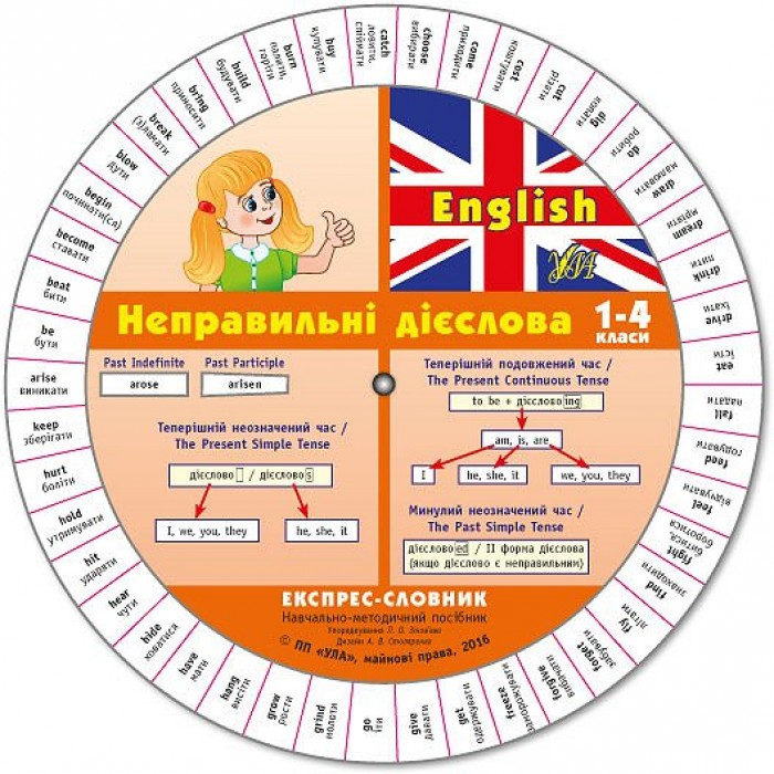 Книга «Експрес-словник.English. Неправильні дієслова.1-4 кл»